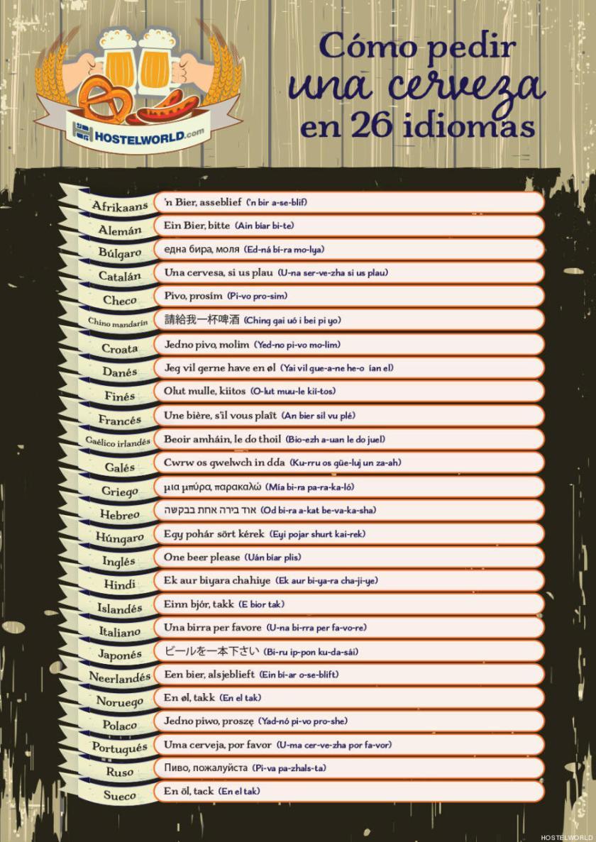 como pedir cerveza en 26 idiomas