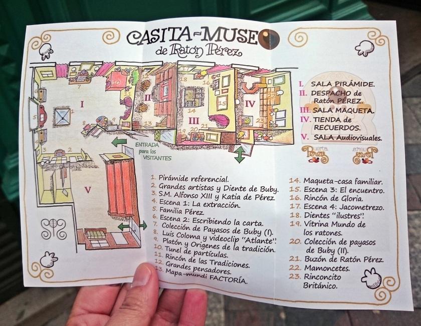 mapa-museo-raton-perez
